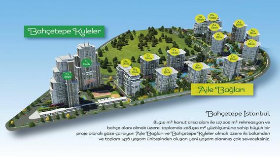 Medikule İstanbul