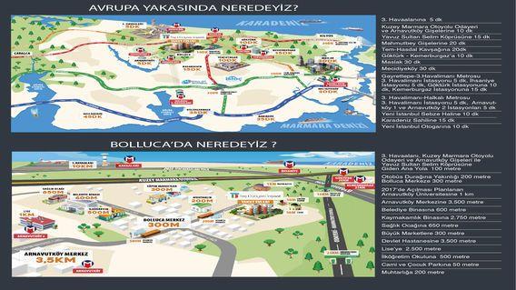 Bolluca Yakut Evleri Projesi