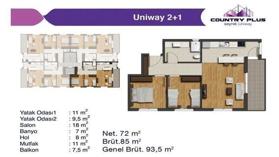 Country Plus Uniway Projesi