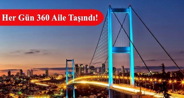 İstanbul Avrupa Yakası'nda En Çok Bu Bölgeler Tercih Ediliyor