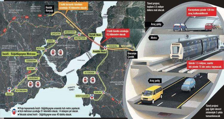 Büyük İstanbul Tüneli geçtiği mahallelerdeki fiyatları yükseltti