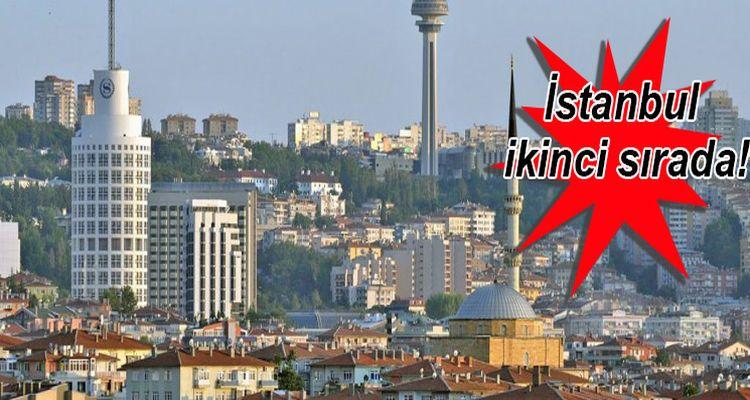 Türkiye'nin Gelir ve Yaşam Koşulları En Yüksek Bölgesi Bu İl Oldu!