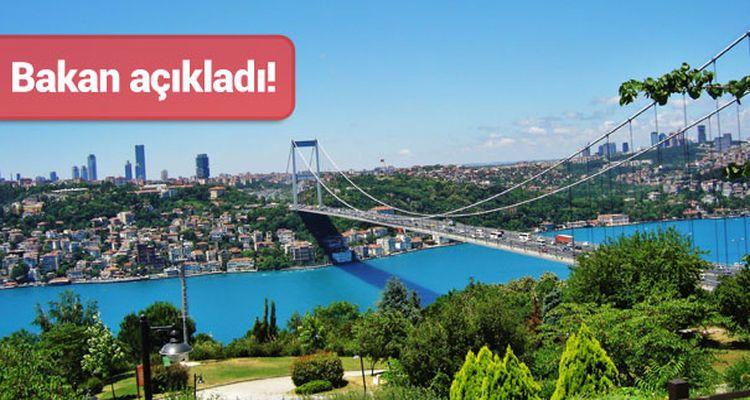 Türkiye'den Konut Alan Yabancıya Vatandaşlık!