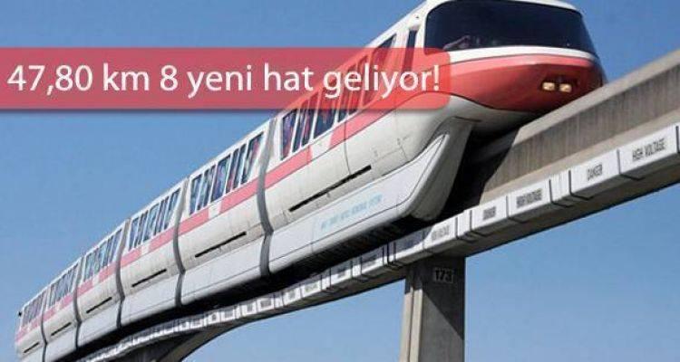 İstanbul Havaray Projeleri