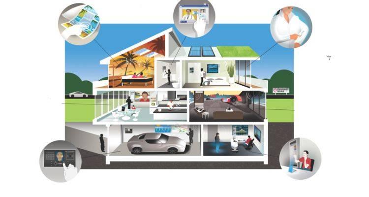 'Akıllı Evler' Hayatınızı Pratikleştiriyor
