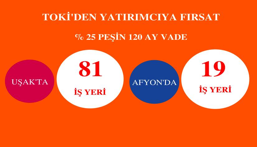TOKİ'den Uşak ve Afyonkarahisar'da satılık 100 iş yeri